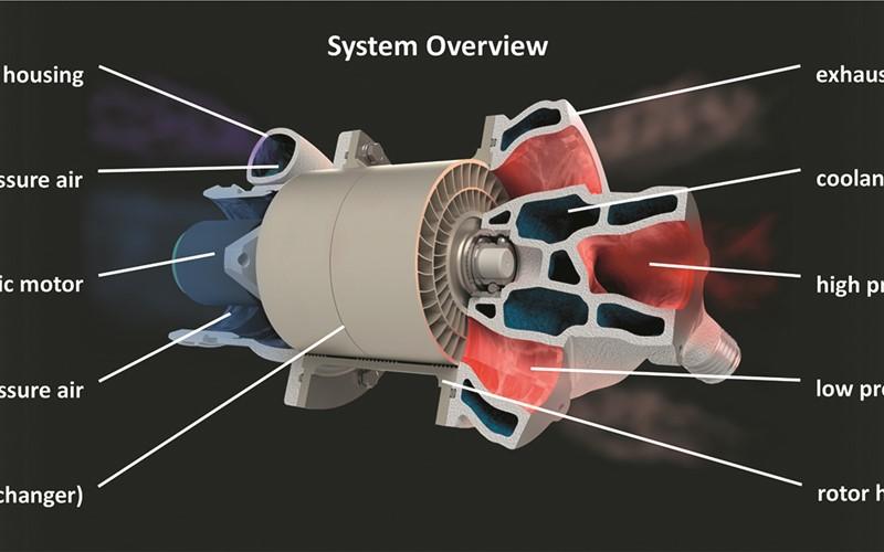 Neues Aufladekonzept für Gasmotoren