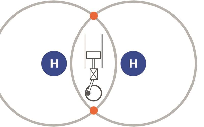 H₂-Einspeicherung mit bestehenden Erdgasverdichtern